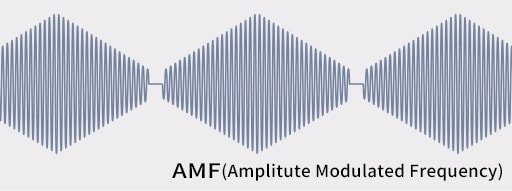 AMF(Amplitute Modulated Frequency)