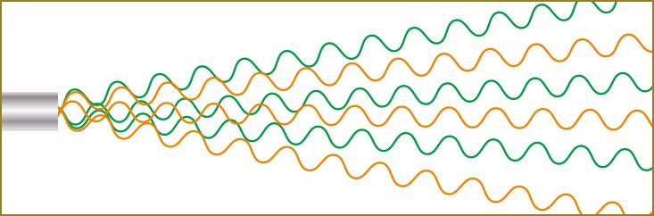 エディフィー(LED)の波長
